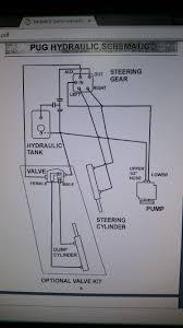 G5200 Kubota Wiring Diagram PTO Rear Attachments