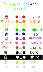 Learn Japanese Animals By Misshoneyvanity On DeviantART  Anime Element In Japanese