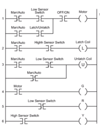 plc ladder logic for level controlling plc (programmable logic ladder diagram simulator Ladder Diagram #24
