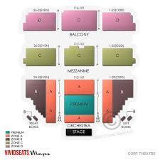 Cort Theater Seating Chart Cort Theatre A Seating Guide For Broadways Historic 48th