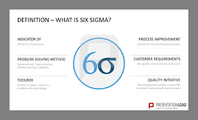 Definition – What Is Six Sigma? 1. Indicator Of Efficiency Of ...