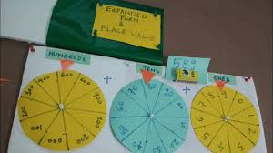 Maths Chart Work For Exhibition Expanded Form And Place Value Maths Working Model Tlm Project