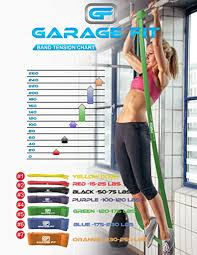 Pull Up Band Assistance Chart Pull Up Assist Bands Resistance Bands Loop Bands For Cross