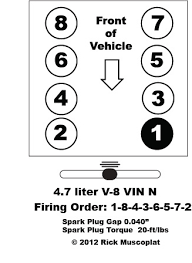 4 7 liter v6 chrysler firing order ricks auto repair 4 7 liter v 6 vin n dodge dakota jeep grand cherokee