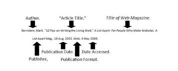 Pellissippi Libraries period quotation mark MLA Citation Guide Formatting  period quotation mark Pellissippi State Community College GitHub Pages