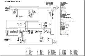 yfm 350 wiring diagram life at the end of the road yfm 350 wiring diagram