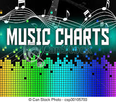 Music Hit Chart Chart Music Represents Sound Track And Charts