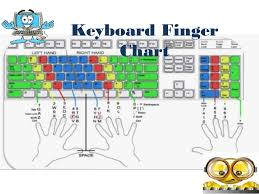 Parts Of Keyboard And Proper Handling