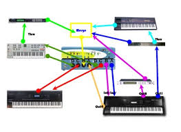 usb midi wiring diagram wiring diagrams and schematics usb midi converter もこ midi ports schematic