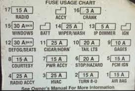 95 camaro fuse box diagram data diagram schematic main fuse box location 1995 camaro wiring diagram paper 1995 chevy camaro fuse box wiring diagram