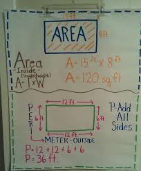 sims charting 90 best school math anchor charts images on pinterest school