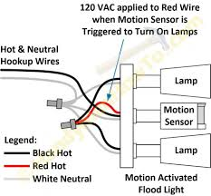 28 motion sensor flood light wiring diagram of lighting like how to wire a motion activated floodlight an insteon in in throughout sensor flood light