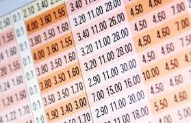 Топ букмекерских контор ставки в рублях