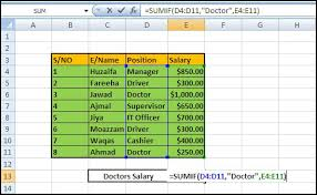 Office Salary Sumif Function Sumif Function In Excel Micorosoft Office Training