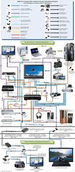 home theater hdmi wiring diagram wiring diagram schematics home theater diagram 6 gaming pc s networks