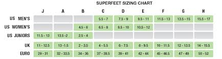 Superfeet Size Chart Superfeet Size Guide