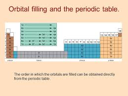 Chapter 8: Electron Configuration and Chemical Periodicity - ppt ...