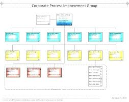 Easy Organizational Chart Template Smartasafox Co
