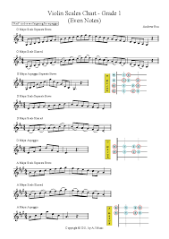 Piano Scale Finger Chart Two Octave Violin Scales Chart Grade 1 En For Solo Instrument Solo