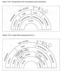 Concert Band Music Classroom Classroom Layout How To Plan