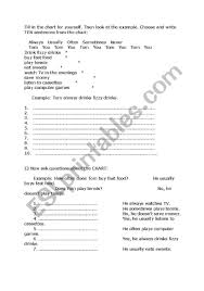 Fill In The Chart English Worksheets Fill In The Chart For Yourself Then