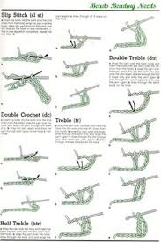 Crochet Patterns For Beginners Step By Step Unique 48 Best Crochet Symbols And Tutorials Images On Pinterest