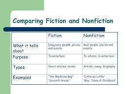 elements of nonfiction th grade language arts what is  9 comparing