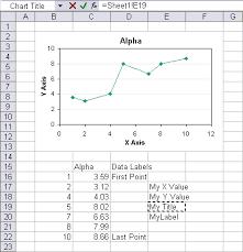 Link Chart Text To A Cell Peltier Tech Blog