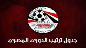 جدول ترتيب الدوري المصري القسم الثاني - موقع صباح مصر