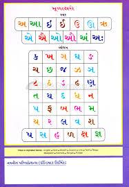 Gujarati Kakko Chart Hindi Ka Kha Ga Luchainstitute