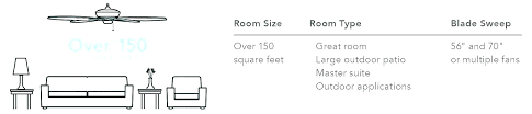hunter ceiling fan size chart dimensions for room sizes guide ceili