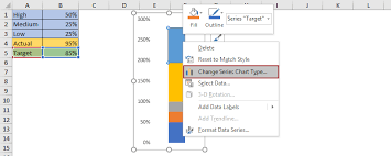 Bullet Chart Excel How To Create Bullet Chart And Horizontal Bullet Chart In Excel