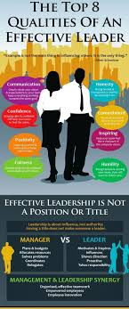 17 best images about leadership coaching career 17 best images about leadership coaching career advice and communication