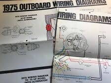 135 hp evinrude wiring diagram wiring diagram autovehicle johnson factory wiring diagram 1961 75 hp v4a 13 series1975 johnson outboard 9 9 15 25