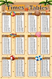 1 To 20 Tables Chart Times Tables Chart With Beach Background Illustration