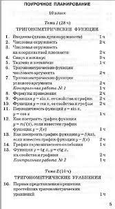 Иллюстрация из для Алгебра и начала анализа классы  Иллюстрация 4 из 11 для Алгебра и начала анализа 10 11 классы Контрольные