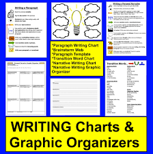 narrative essay writing graphic organizers acirc online writing service racism in america essay