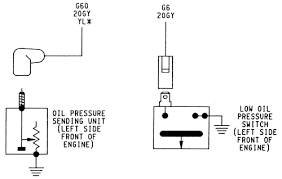 oil switch wiring gm 1985 wiring diagram load ford oil pressure switch wiring wiring diagram inside oil switch wiring gm 1985