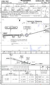 Jeppesen Approach Plates Jeppesen Approach Plates Vs Faa