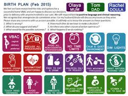 birth plan visual visual birth plan by olayar on deviantart