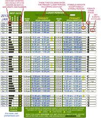41 Correct Deer Hunting Solunar Chart