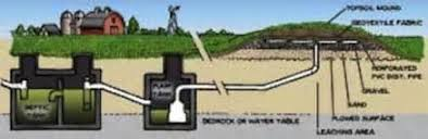 similiar sand mound septic pump keywords septic system pump wiring diagram in addition lift station pump