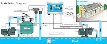 salt water pool systems. S Salt Water Pool Systems Reviews Swimming Generar