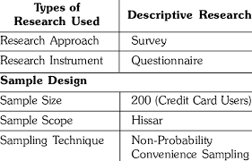 Research Tables Research Methodology Download Table