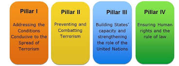 global counter terrorism strategy counter terrorism  adopted by consensus in 2006