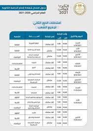 رسمياً جدول امتحانات الثانوية العامة علمي وادبي الدور الثاني 2021 - كورة في  العارضة