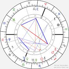Prince Charles Birth Chart Horoscope Date Of Birth Astro