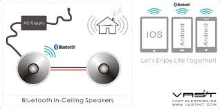 Bluetooth Ceiling Speaker V-BT580H+ | VAST INTERNATIONAL ...