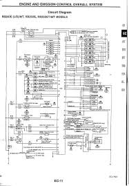 rb wiring harness diagram rb image wiring diagram rb25det neo ecu pinout g4 link engine management on rb25 wiring harness diagram