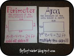 3rd Grade Anchor Charts 3rd Grade Math Menu Unit 6 Lessons Tes Teach